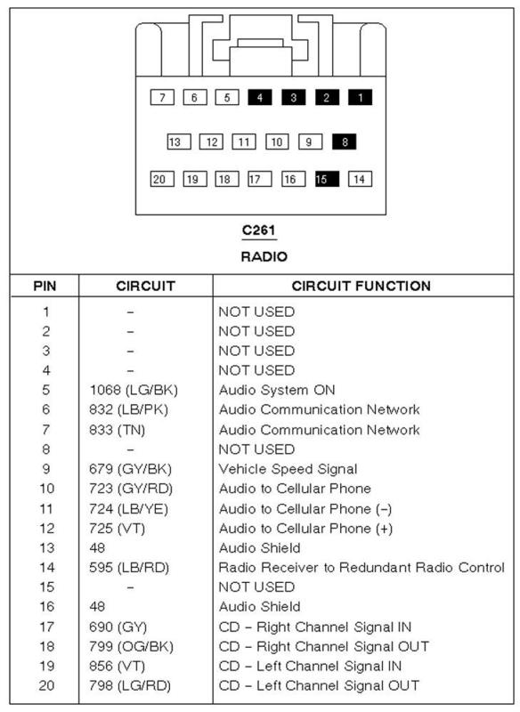 20 pin radio 2010 ford transit connect stereo wiring diagram wiring diagram 2010 ford fusion stereo wiring harness at love-stories.co